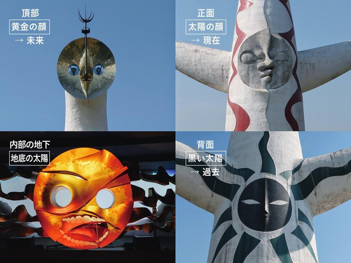 万博記念公園の太陽の塔の4つの顔